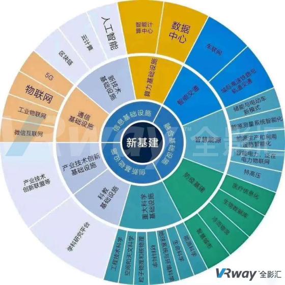 """2020-05-20_【关注】全影汇""""数字技术实验室""""首届研讨会召开!358.png"""